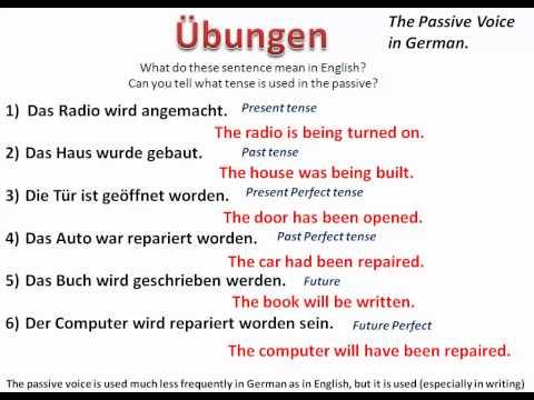 Understanding the passive voice in German - www.germanforspalding.org