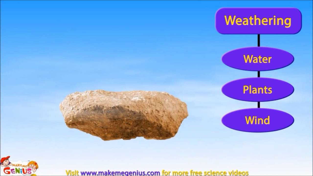 Erosion and Weathering for Kids Causes and Differences - YouTube