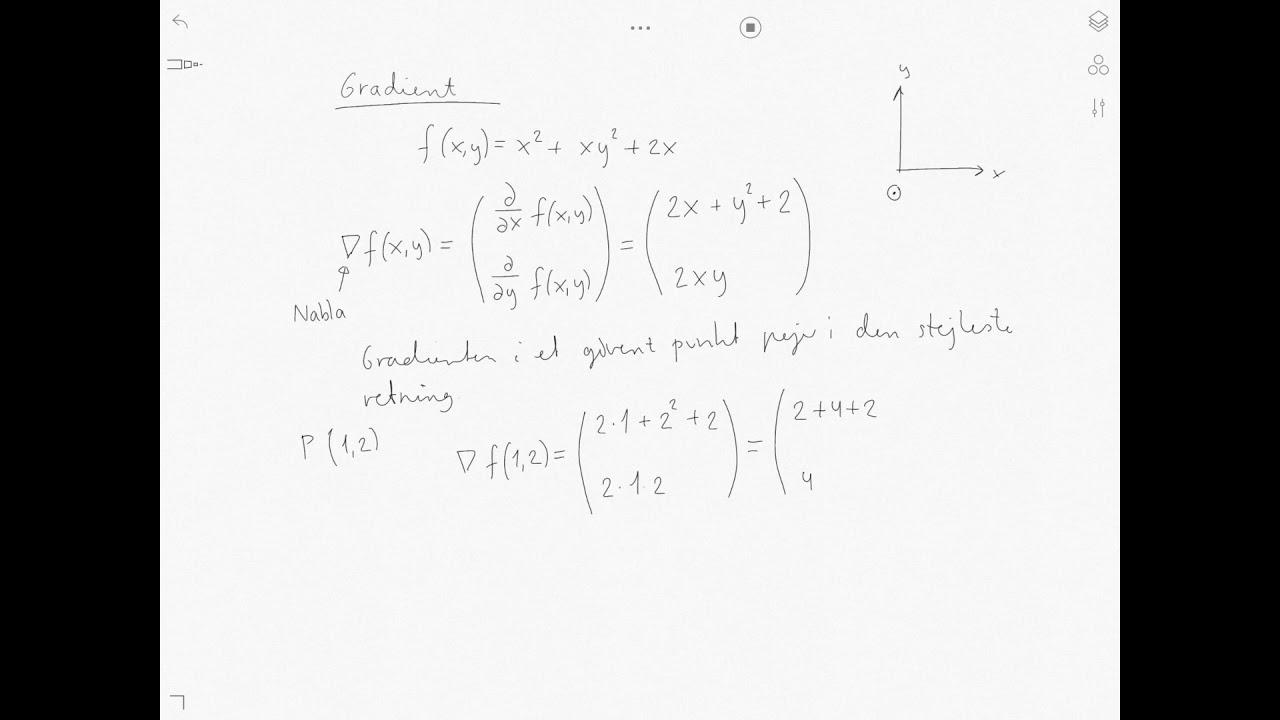Gradient for funktion af to variable
