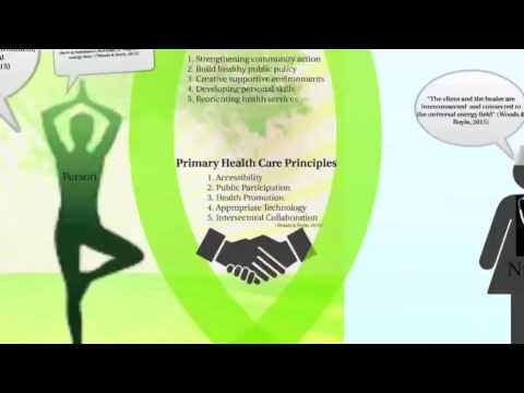 Holistic Health Care Model & Acupuncture Presentation