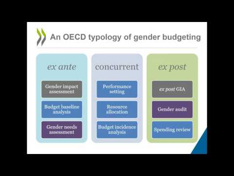 GRB experiences in OECD countries 2017/06/16