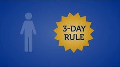 Can A Borrower Waive The 3-Day Rule?