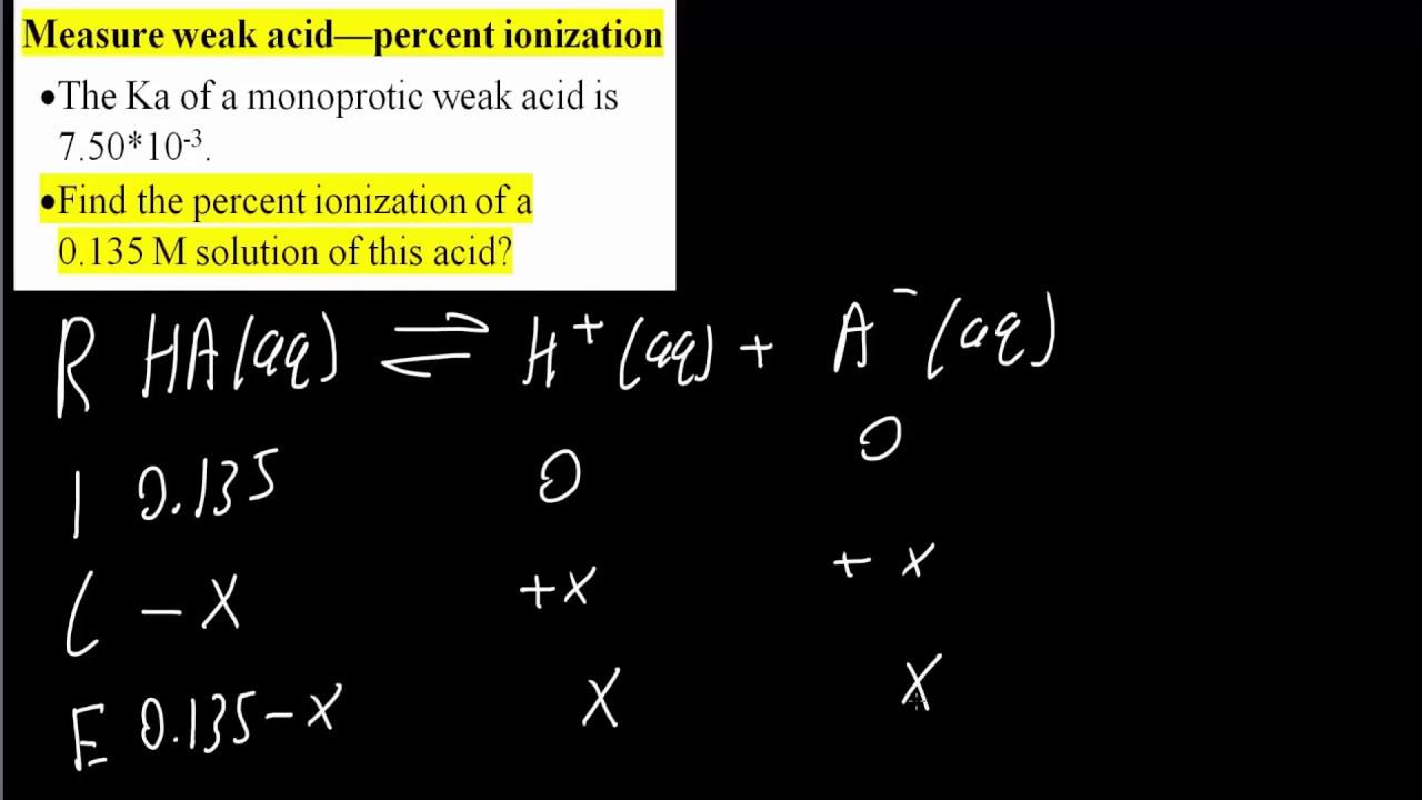 the ka of a monoprotic weak acid is