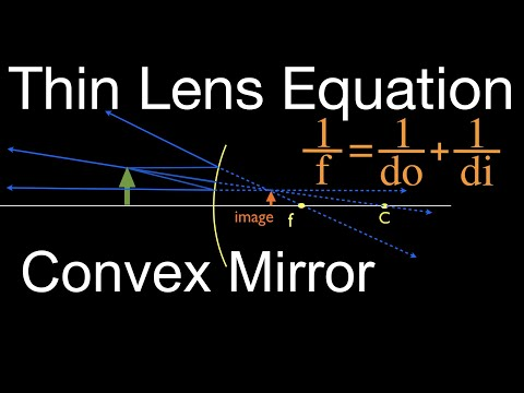 Thin Lens Equation: Convex Mirror