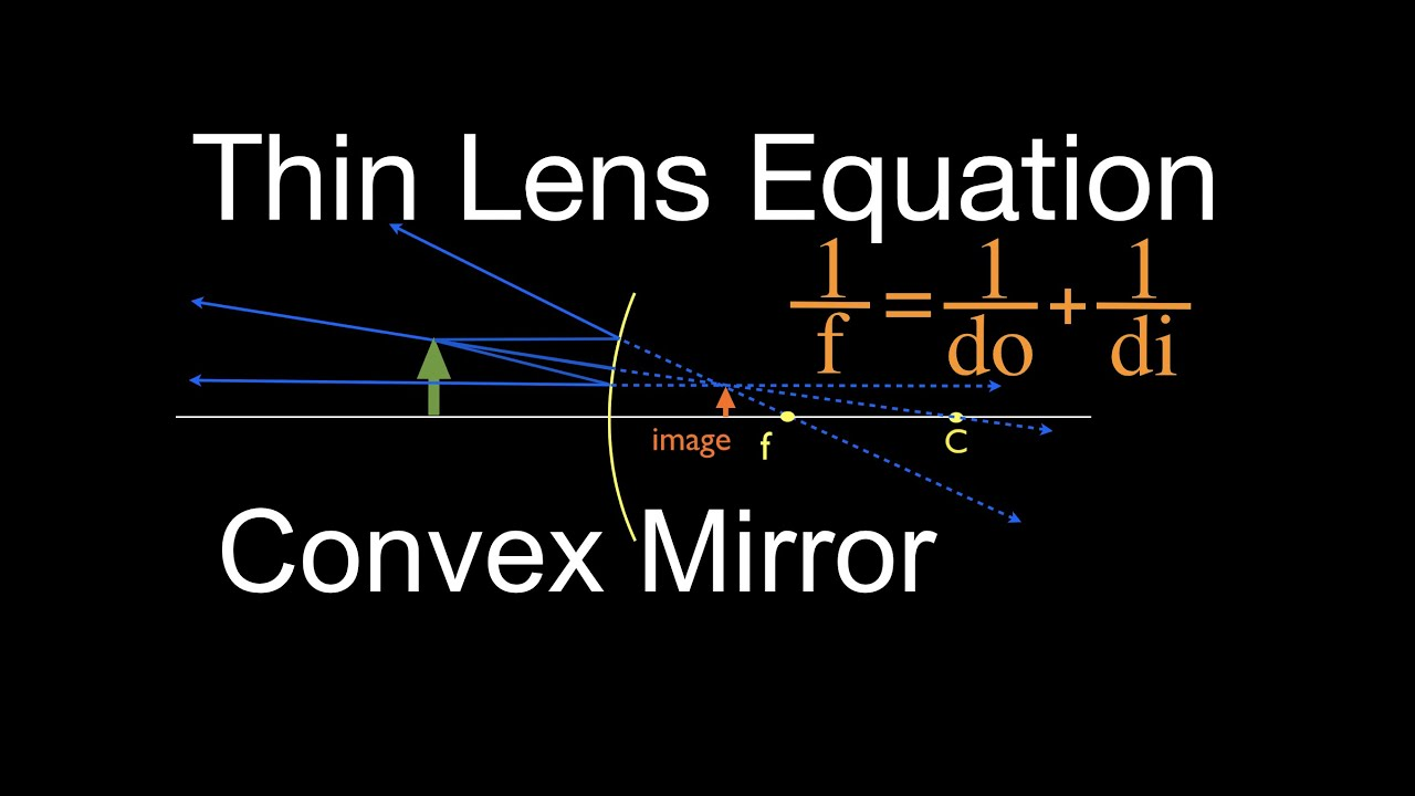Thin lens equation 5 of 6 convex mirror youtube for Mirror formula