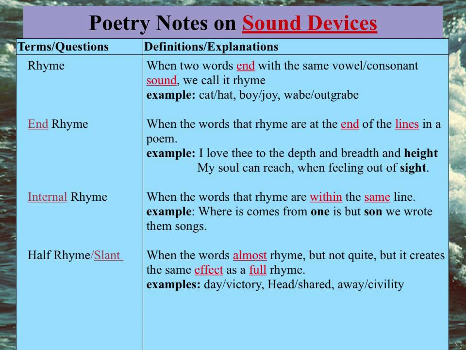 Poetry Notes on Sound Devices - 7th Grade ELA - YouTube