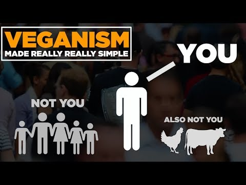 Veganism Made Really Really Simple