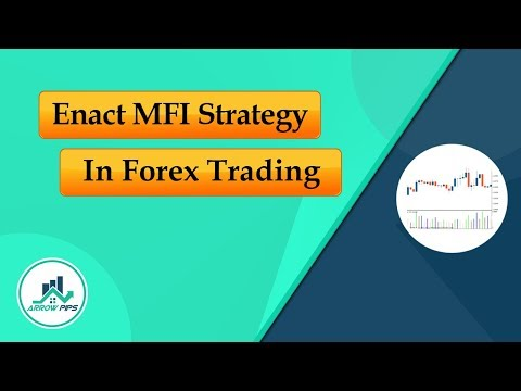 how-to-enact-mfi-or-market-facilitation-index-strategy-in-forex?