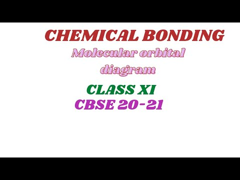 MO ( how to draw the energy  level diagram  for molecular  orbital)