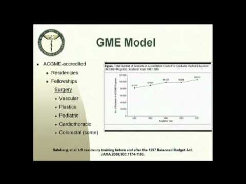 Current Funding of Non-ACGME Fellowships: A Variety of Options: Daniel J. Scott, M.D.