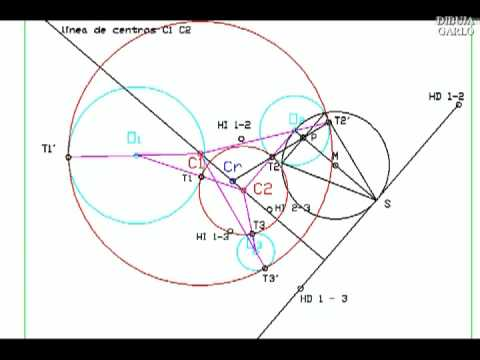 gallos con circunferencia