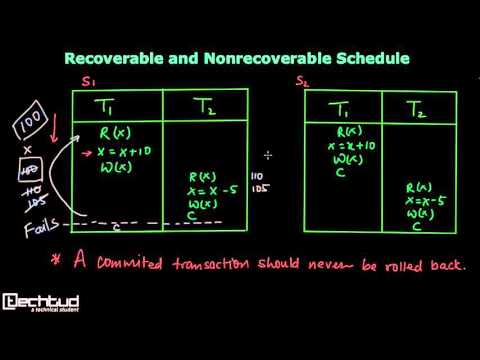 Recoverable and Nonrecoverable Schedules in Transaction