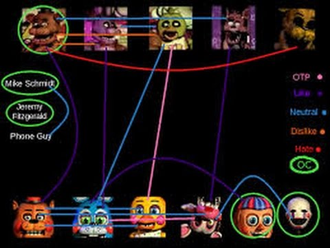 Download how to get fnaf 1 2 for free part 2 mobile