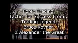 Forex Trading Method - Best Simple Trading Strategy That Works