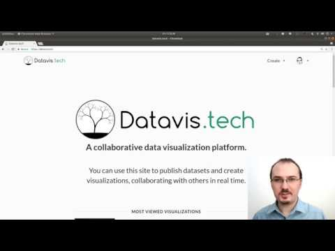 Responsive Visualization Starter Code with D3.js