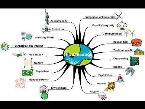 an overview of the concept of globalization in the world Economic globalization is an economic globalization refers to the increasing interdependence of world making the concept of national boundaries and.