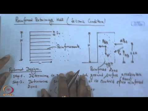Mod-01 Lec-32 Seismic Design of Retaining Walls (Contd.)