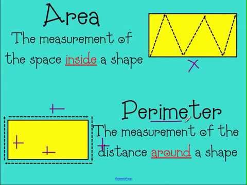relationship between area and perimeter of a rectangle
