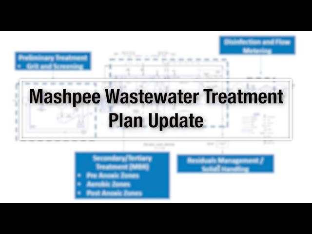 Wastewater Treatment and Sewer Plan with Tom Fudala 3/1/ 21