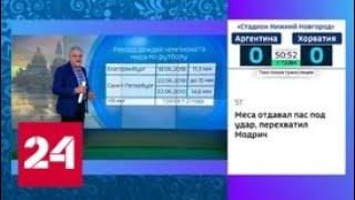 """""""Погода 24"""": в некоторых городах чемпионата пройдут дожди - Россия 24"""