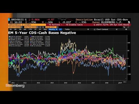 Bloomberg Market Wrap 11/14: SKEW Index, Yield Curve, EM Debt