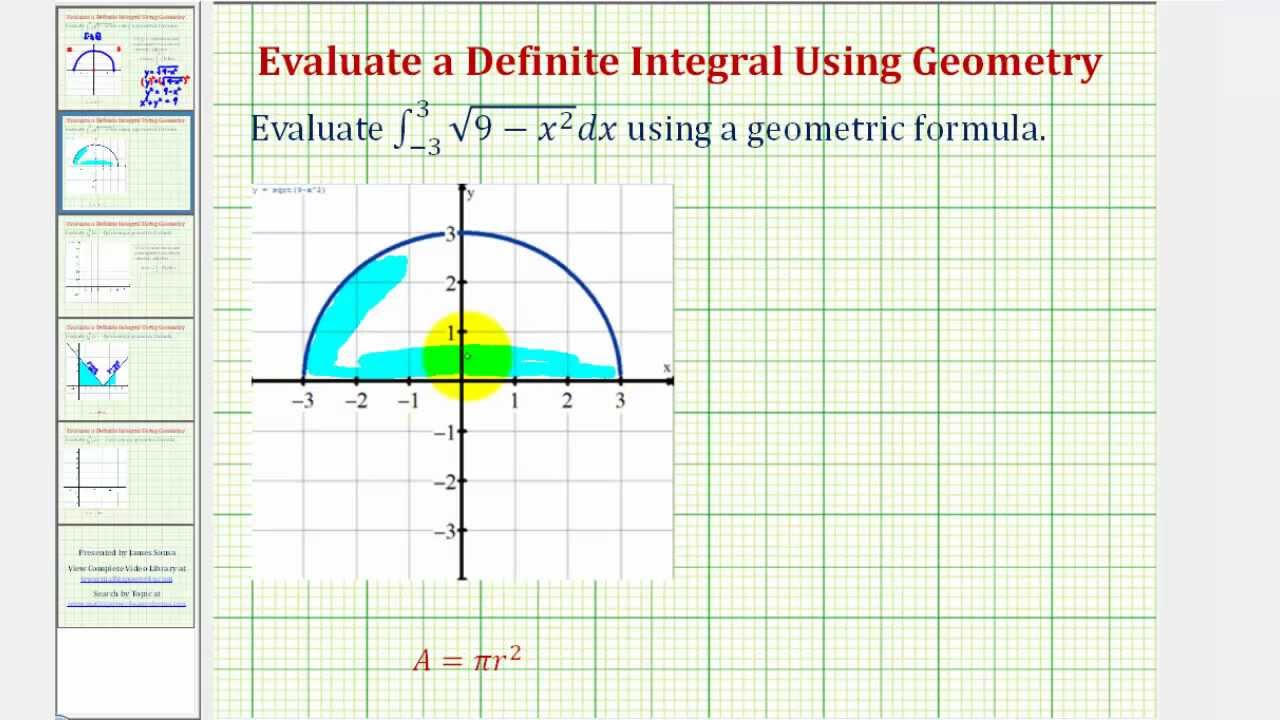 Ex: Evaluate A Definite Integral Using A Geometric Formula