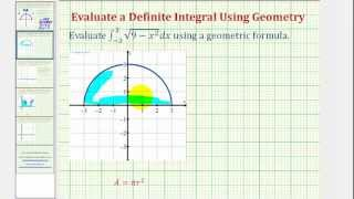 Ex: Evaluate a Definite Integral Using a Geometric Formula (Semicircle)