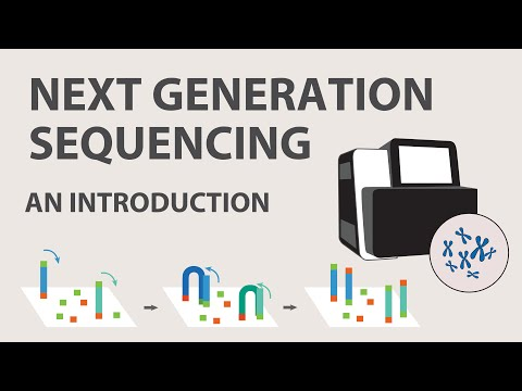 1) Next Generation Sequencing (NGS) - An Introduction