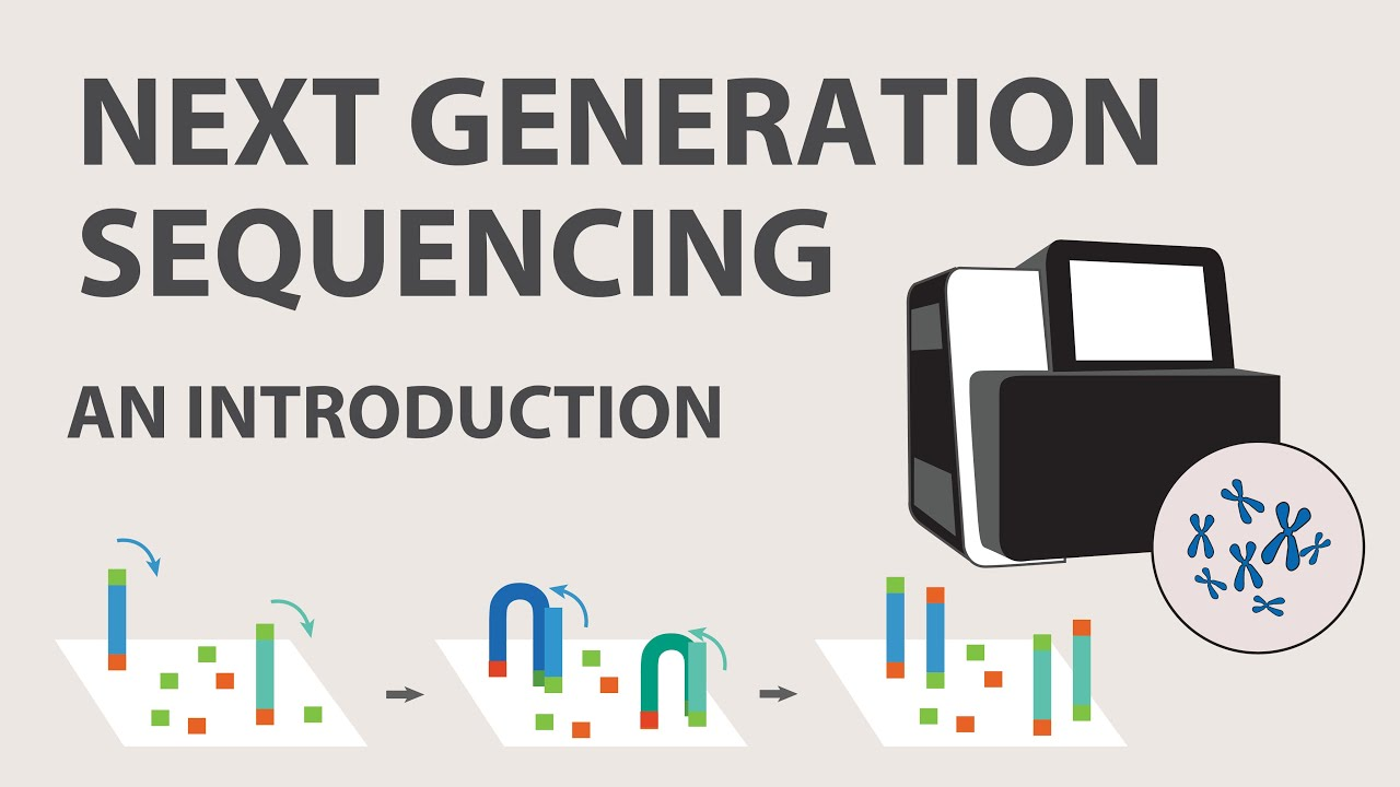 1) Next Generation Sequencing (NGS) – An Introduction