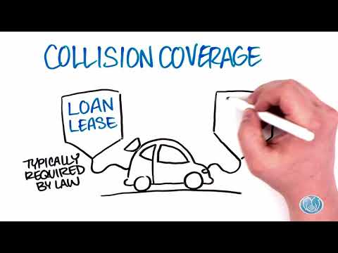 What Is Collision Coverage? | Allstate Insurance