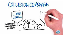 What Is Collision Coverage?   Allstate Insurance