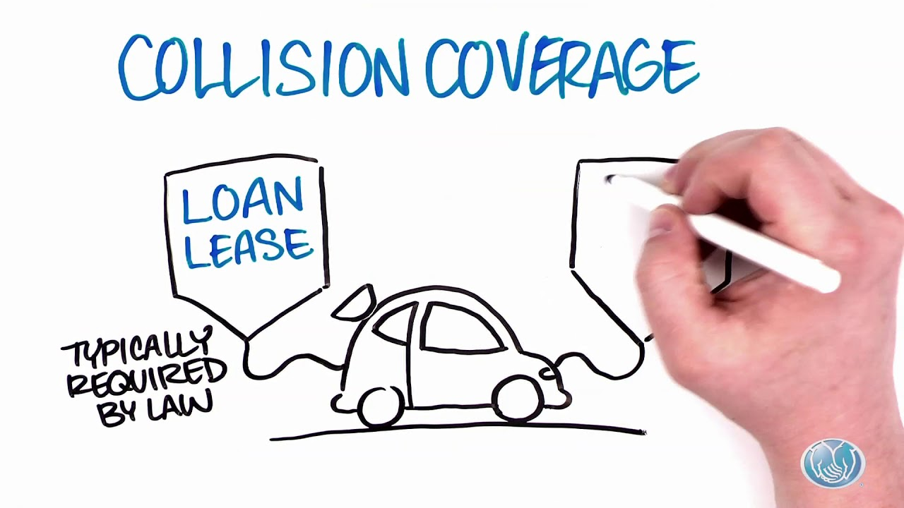 what is collision coverage allstate insurance youtube. Black Bedroom Furniture Sets. Home Design Ideas