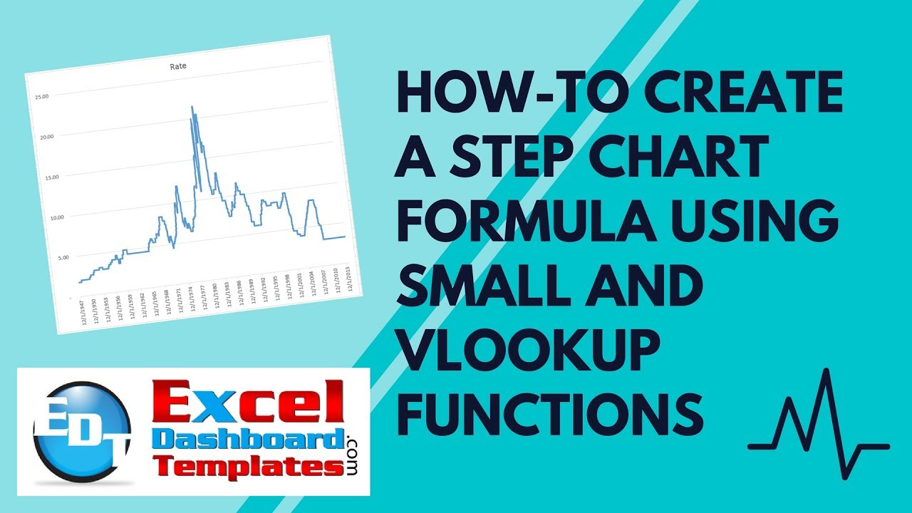 How to create an excel step chart formula using small and vlookup how to create an excel step chart formula using small and vlookup functions ccuart Gallery