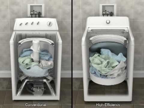 Fix Washer