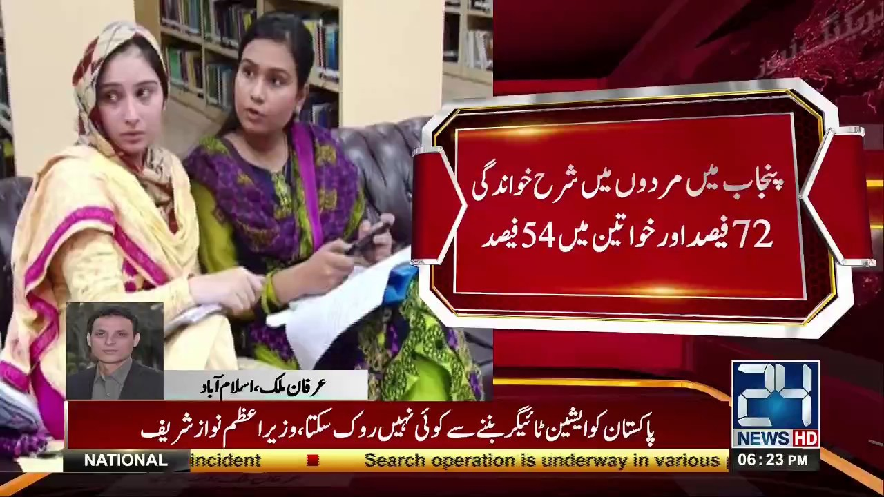 What Is The Literacy Rate Of Pakistan Youtube