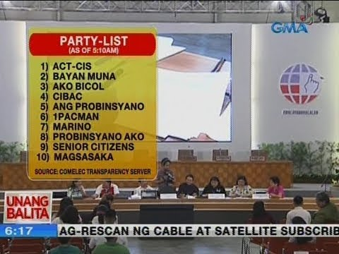 UB: Partial and unofficial as of 5:10 a.m. May 15, 2019 (Party-list)