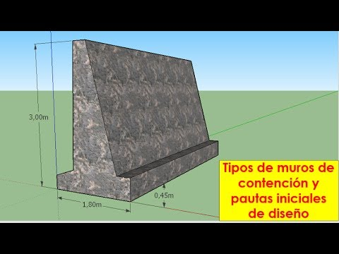 Muros de contencin Tipos y su dimensionamiento YouTube