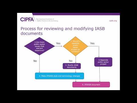Introduction to International Public Sector Accounting Standards (IPSAS)webinar