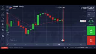Binary Options Strategy 2017 - 85% WIN GUARANTEED - How to make money online
