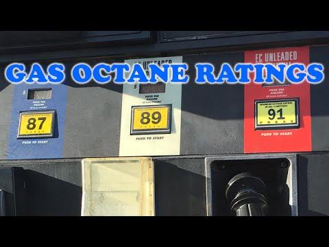 Gas Octane Ratings! - OriginalWheels.com