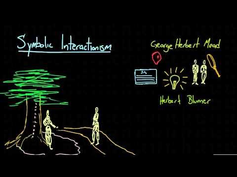 Compare and Contrast Essay von YouTube · Dauer:  12 Minuten 45 Sekunden  · 90.000+ Aufrufe · hochgeladen am 31.10.2012 · hochgeladen von Kim Leighty