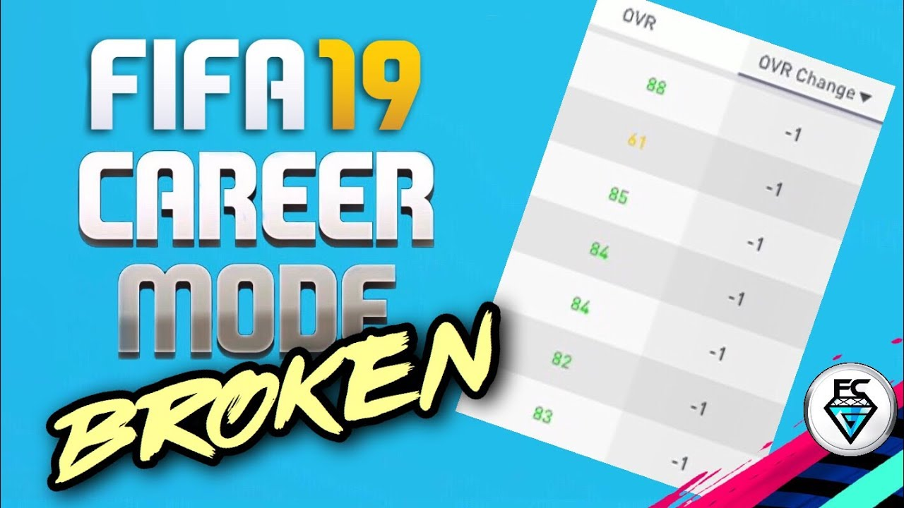 FIFA 19 Re-Review: How EA Broke Its Promising Game | Bleacher Report