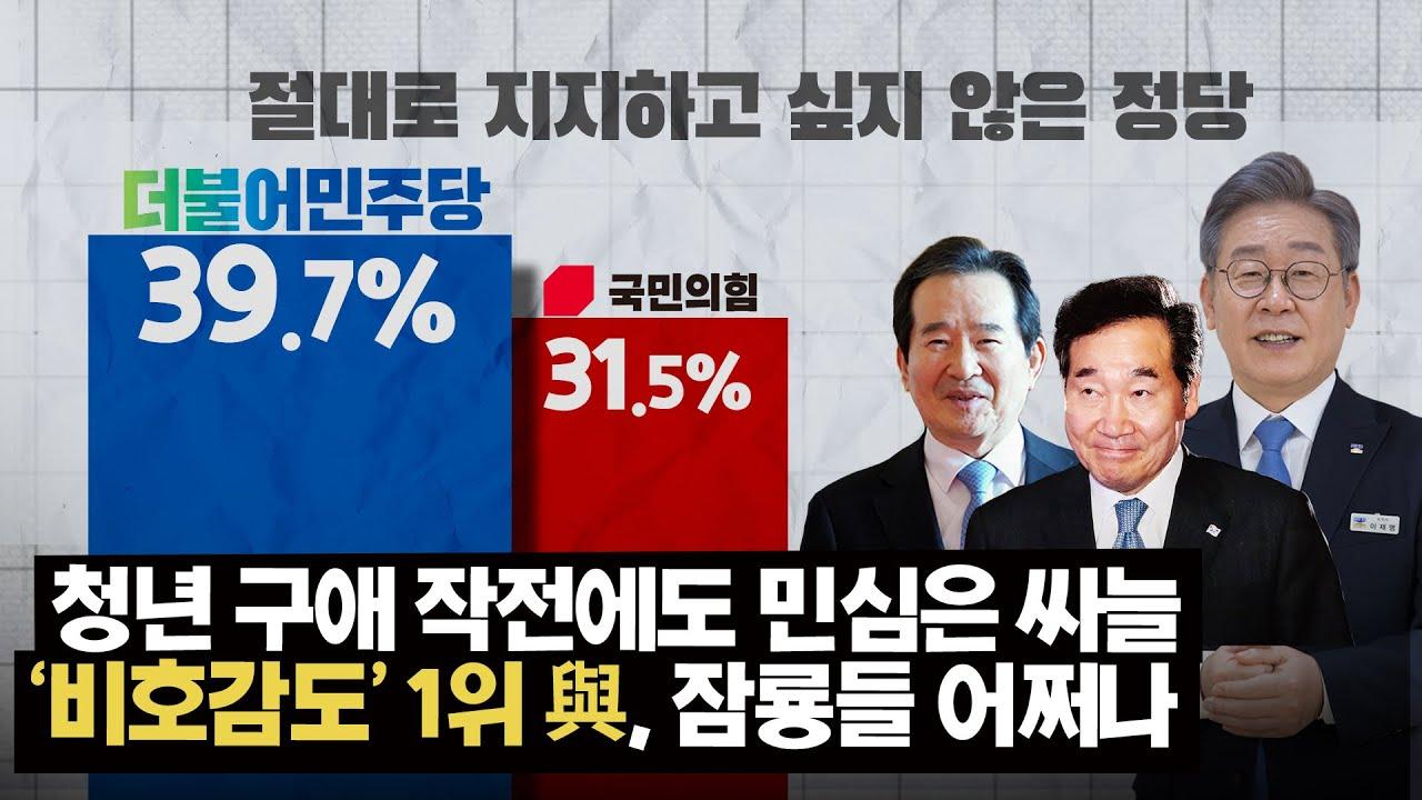 정당비호감도 더불어민주당(39.7%)vs국민의힘(31.5)...청년 구애 작전에도 민심은 싸늘