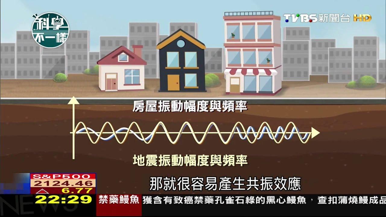 【科學不一樣】「共振效應」破壞力加倍 抗震建築緩衝搖晃 - YouTube