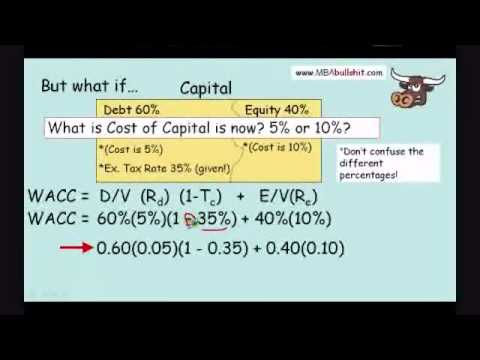 part 2 wacc weighted average cost of capital how to