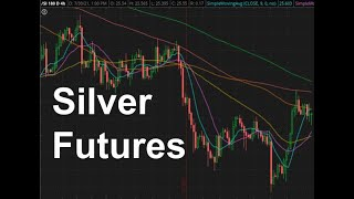 Silver Futures (SLV) July 31 2021 Technical Analysis, Forecast, and Trade Ideas