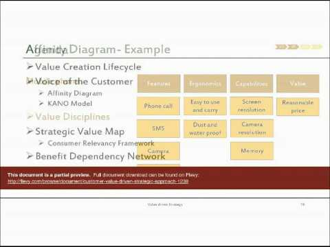 customer-value-driven-strategic-approach
