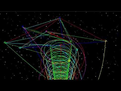Astrolog 6 40 Solar System Orbit Helix Animation Youtube