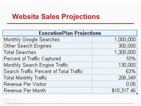 Startup financial projections sales youtube startup financial projections sales cheaphphosting Images
