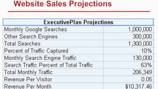 Startup Financial Projections - Sales